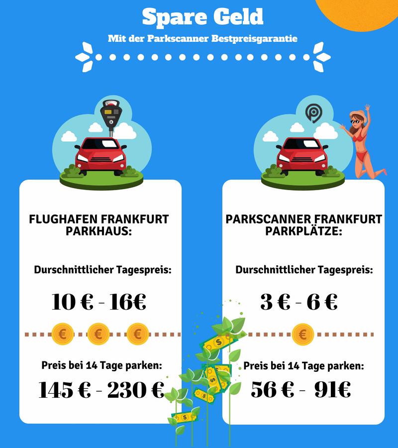 parken frankfurter flughafen